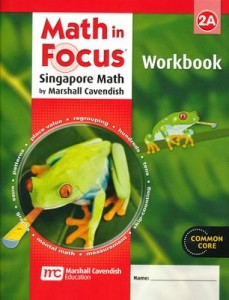What are some common reasons why math is important?